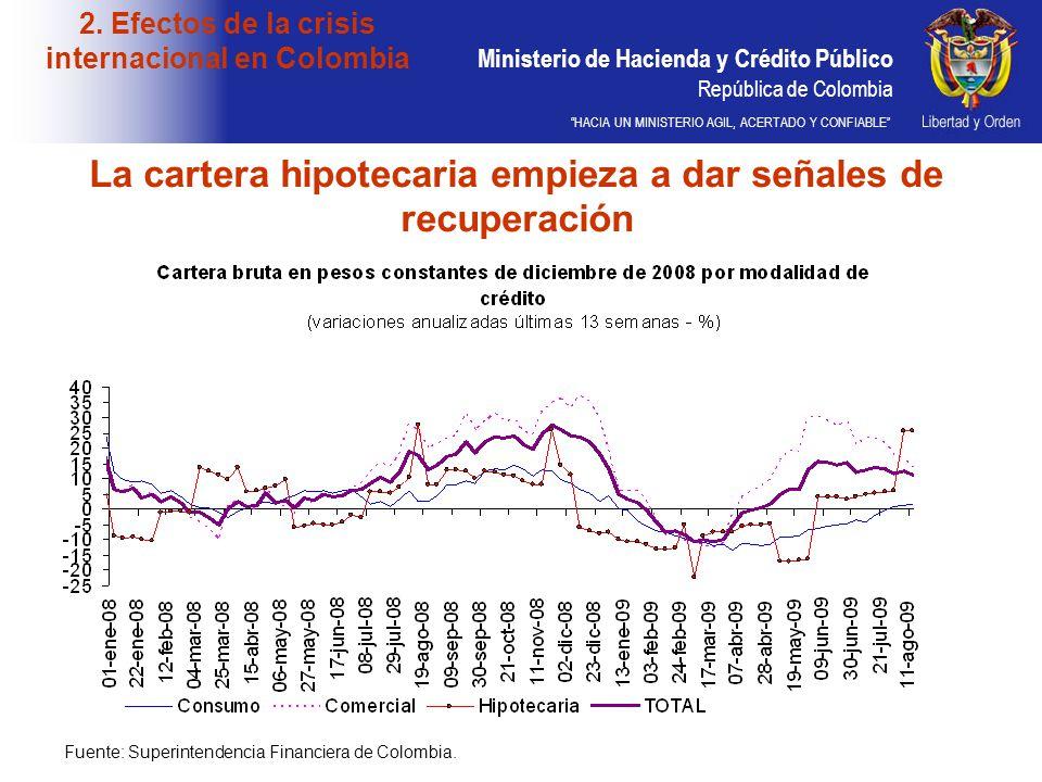 Ministerio de Hacienda y Crédito Público República de Colombia HACIA UN MINISTERIO AGIL, ACERTADO Y CONFIABLE La cartera hipotecaria empieza a dar señ