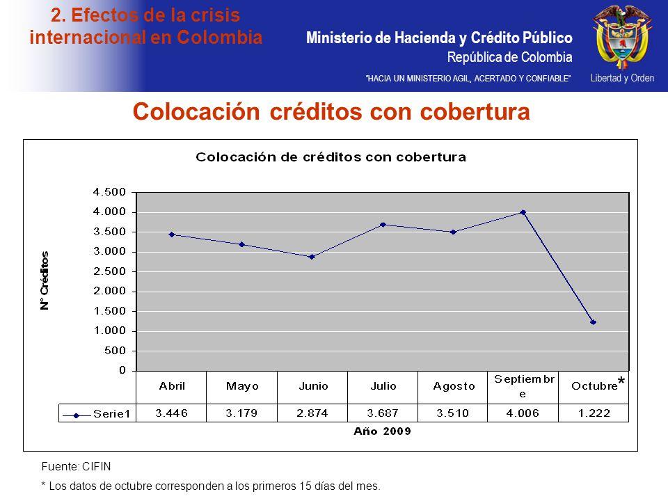 Ministerio de Hacienda y Crédito Público República de Colombia HACIA UN MINISTERIO AGIL, ACERTADO Y CONFIABLE Colocación créditos con cobertura Fuente