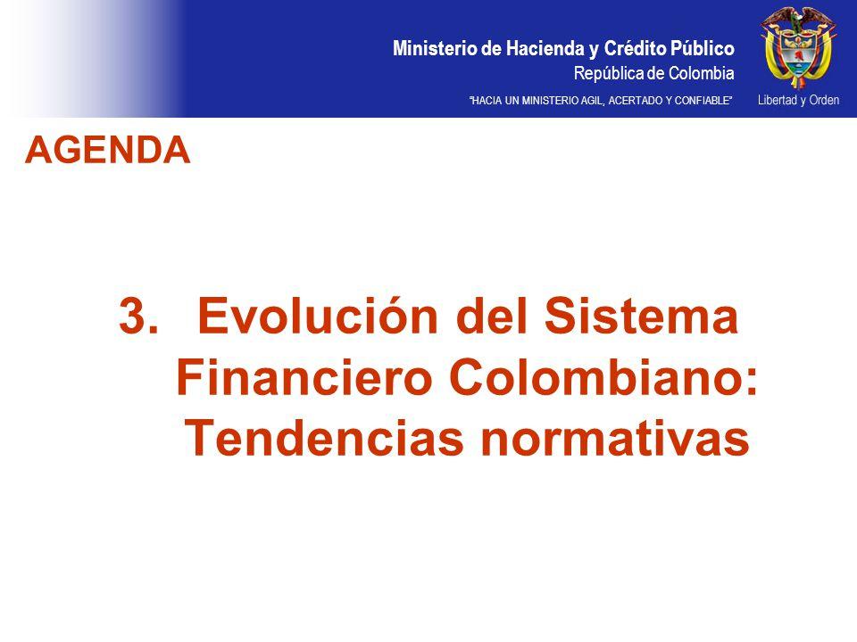 Ministerio de Hacienda y Crédito Público República de Colombia HACIA UN MINISTERIO AGIL, ACERTADO Y CONFIABLE AGENDA 3.Evolución del Sistema Financier