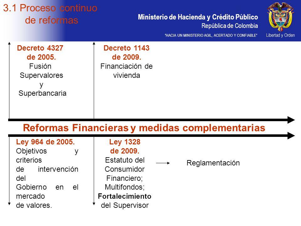 Ministerio de Hacienda y Crédito Público República de Colombia HACIA UN MINISTERIO AGIL, ACERTADO Y CONFIABLE Reformas Financieras y medidas complemen