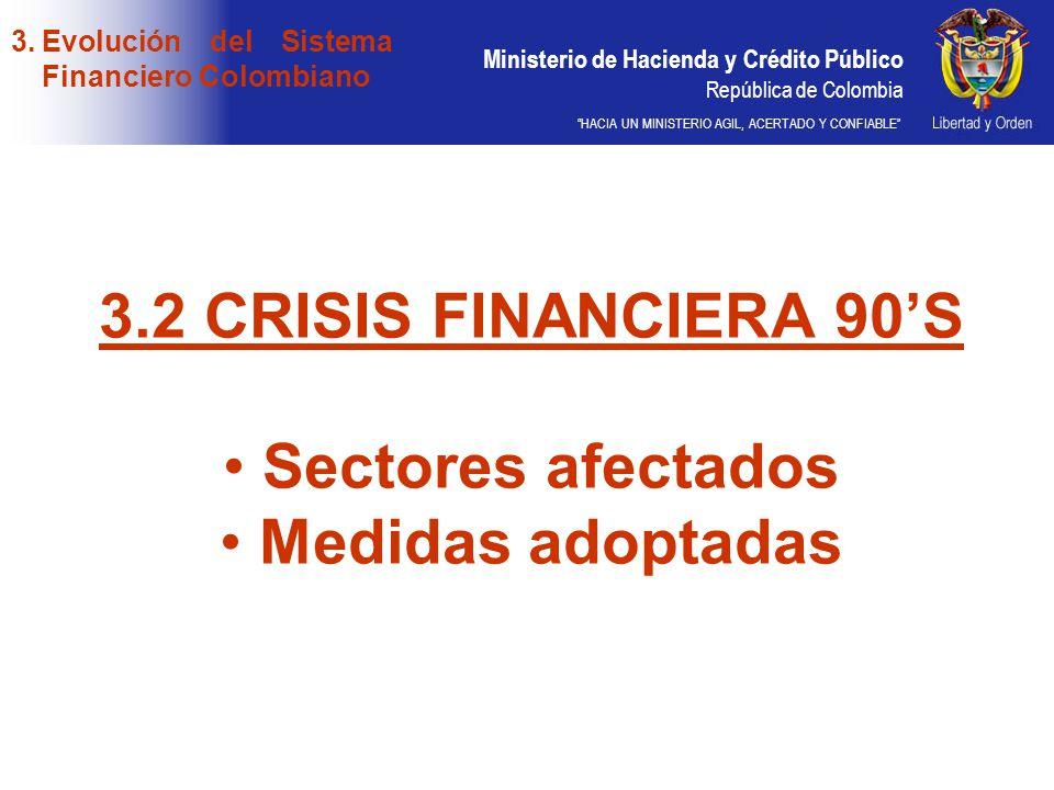 Ministerio de Hacienda y Crédito Público República de Colombia HACIA UN MINISTERIO AGIL, ACERTADO Y CONFIABLE 3.2CRISIS FINANCIERA 90S Sectores afecta