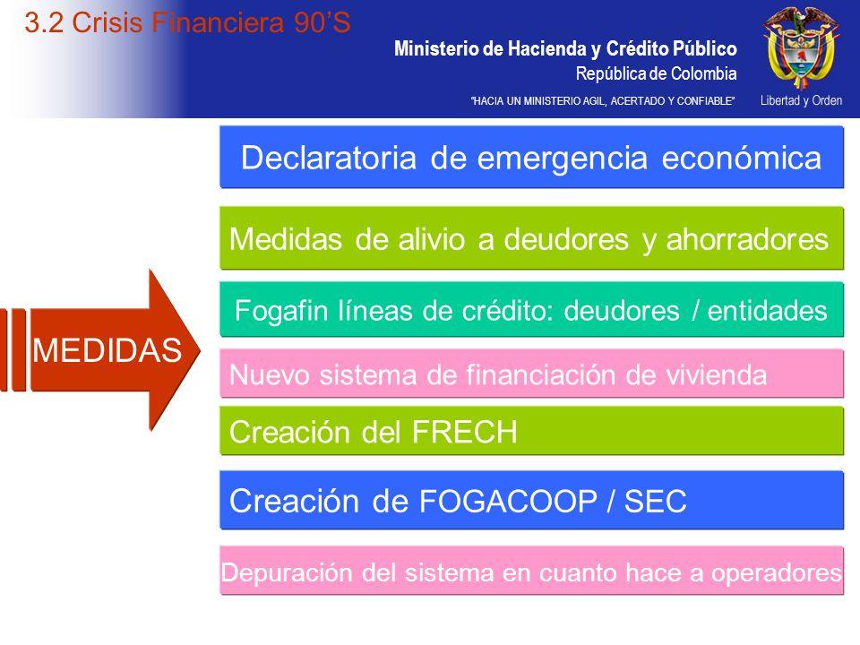 Ministerio de Hacienda y Crédito Público República de Colombia HACIA UN MINISTERIO AGIL, ACERTADO Y CONFIABLE MEDIDAS Declaratoria de emergencia econó