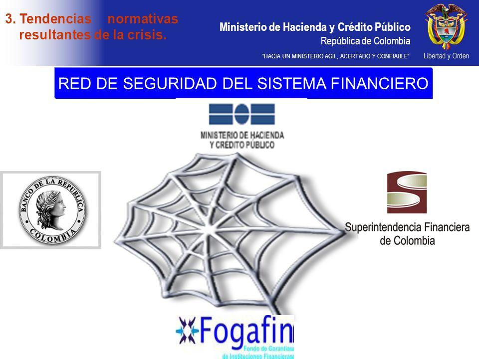 Ministerio de Hacienda y Crédito Público República de Colombia HACIA UN MINISTERIO AGIL, ACERTADO Y CONFIABLE RED DE SEGURIDAD DEL SISTEMA FINANCIERO