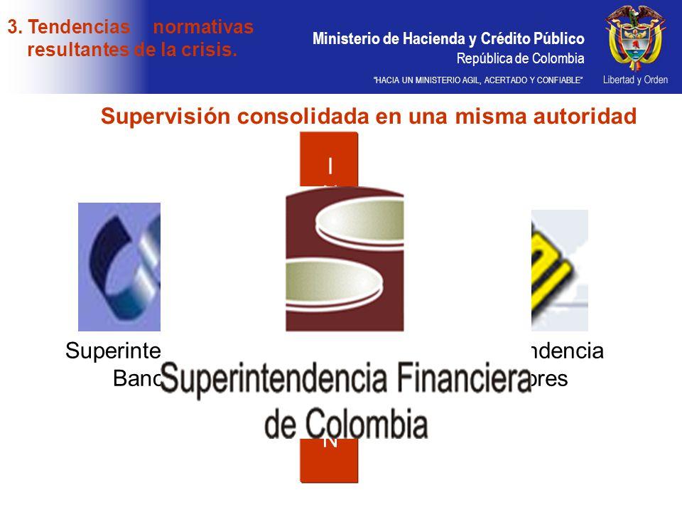 Ministerio de Hacienda y Crédito Público República de Colombia HACIA UN MINISTERIO AGIL, ACERTADO Y CONFIABLE INTEGRACIÓNINTEGRACIÓN Superintendencia