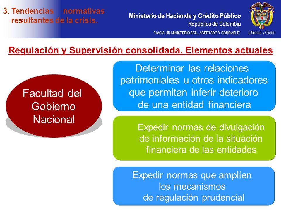 Ministerio de Hacienda y Crédito Público República de Colombia HACIA UN MINISTERIO AGIL, ACERTADO Y CONFIABLE 3.Tendencias normativas resultantes de l