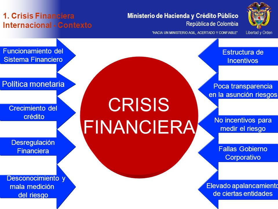 Ministerio de Hacienda y Crédito Público República de Colombia HACIA UN MINISTERIO AGIL, ACERTADO Y CONFIABLE 1. Crisis Financiera Internacional - Con