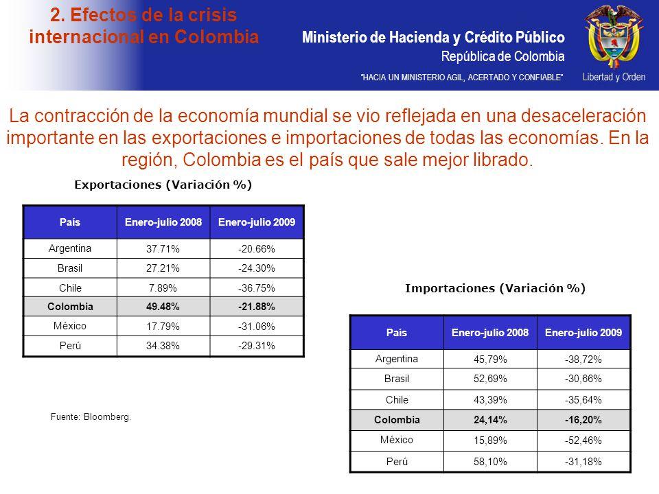 Ministerio de Hacienda y Crédito Público República de Colombia HACIA UN MINISTERIO AGIL, ACERTADO Y CONFIABLE Fuente: Bloomberg. PaísEnero-julio 2008E