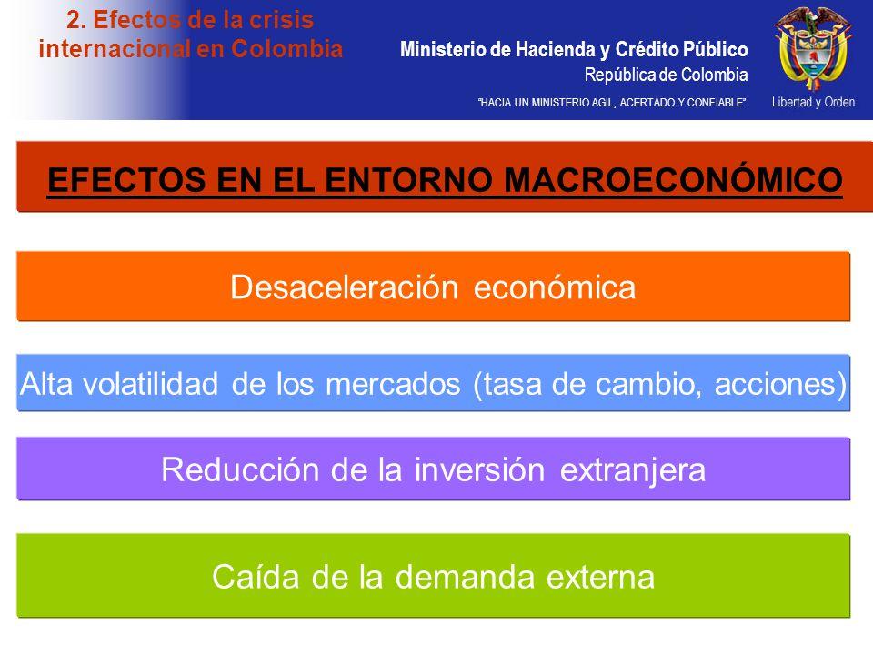 Ministerio de Hacienda y Crédito Público República de Colombia HACIA UN MINISTERIO AGIL, ACERTADO Y CONFIABLE 2. Efectos de la crisis internacional en