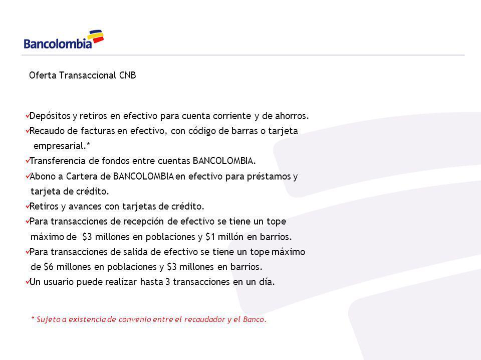 Competencia (corte junio/09) Entidad# de CNB Participación por Banco Entidad # de Transacciones Participación por Banco CITIBANK4.10079,43%BANCOLOMBIA503.69641,21% BANCOLOMBIA4438,58%CITIBANK378.07730,93% BANAGRARIO2284,42%BANAGRARIO117.4349,61% AV VILLAS1212,34%BANCO POPULAR85.9407,03% BANCO POPULAR1112,15%AV VILLAS84.9766,95% HSBC821,59%BCSC34.9122,86% BCSC300,58%BANCO DE BOGOTA12.9861,06% BBVA250,48%BANCO DE OCCIDENTE2.8010,23% BANCO DE BOGOTA180,35%HSBC1.1210,09% BANCO DE OCCIDENTE40,08%BBVA2420,02% TOTAL5.162100,00%TOTAL1.222.185100,00% Entidad Monto total Tx ($ millones) Participación por Banco BANCOLOMBIA157.96264,67% CITIBANK52.07421,32% BANCO AGRARIO21.6058,85% BANCO POPULAR4.6571,91% AV VILLAS4.1281,69% BCSC2.3660,97% BANCO DE OCCIDENTE7680,31% HSBC4320,18% BANCO DE OCCIDENTE1870,08% BBVA770,03% TOTAL244.256100,00%