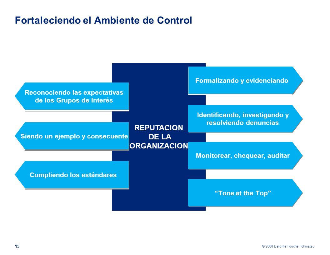 © 2008 Deloitte Touche Tohmatsu 15 Fortaleciendo el Ambiente de Control REPUTACION DE LA ORGANIZACION REPUTACION DE LA ORGANIZACION … … Identificando,