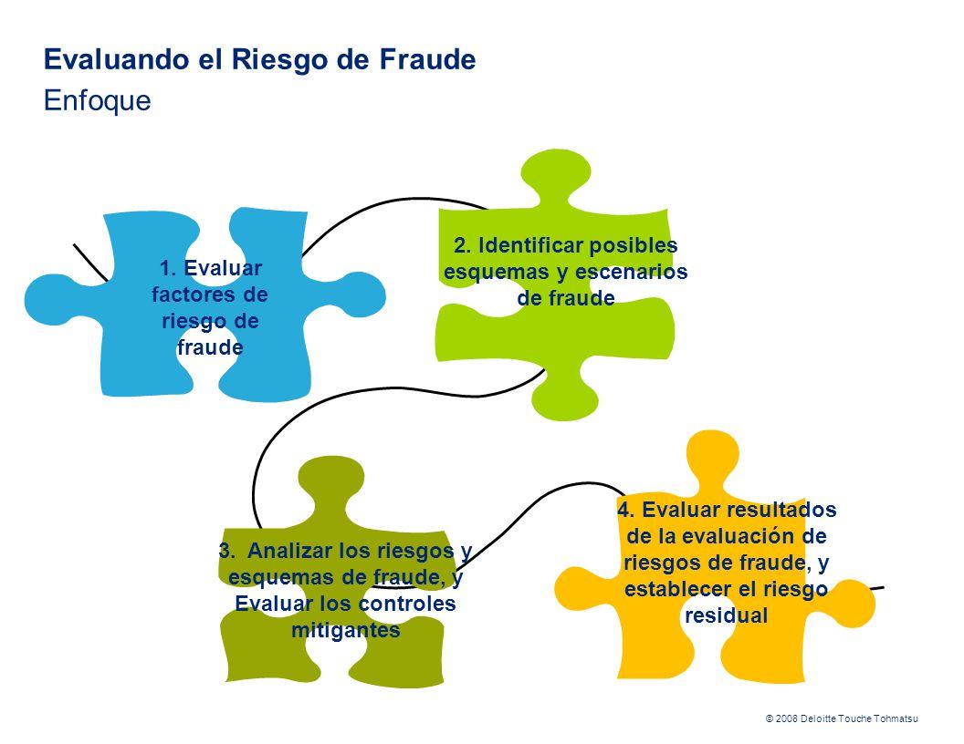 © 2008 Deloitte Touche Tohmatsu 1. Evaluar factores de riesgo de fraude 3. Analizar los riesgos y esquemas de fraude, y Evaluar los controles mitigant