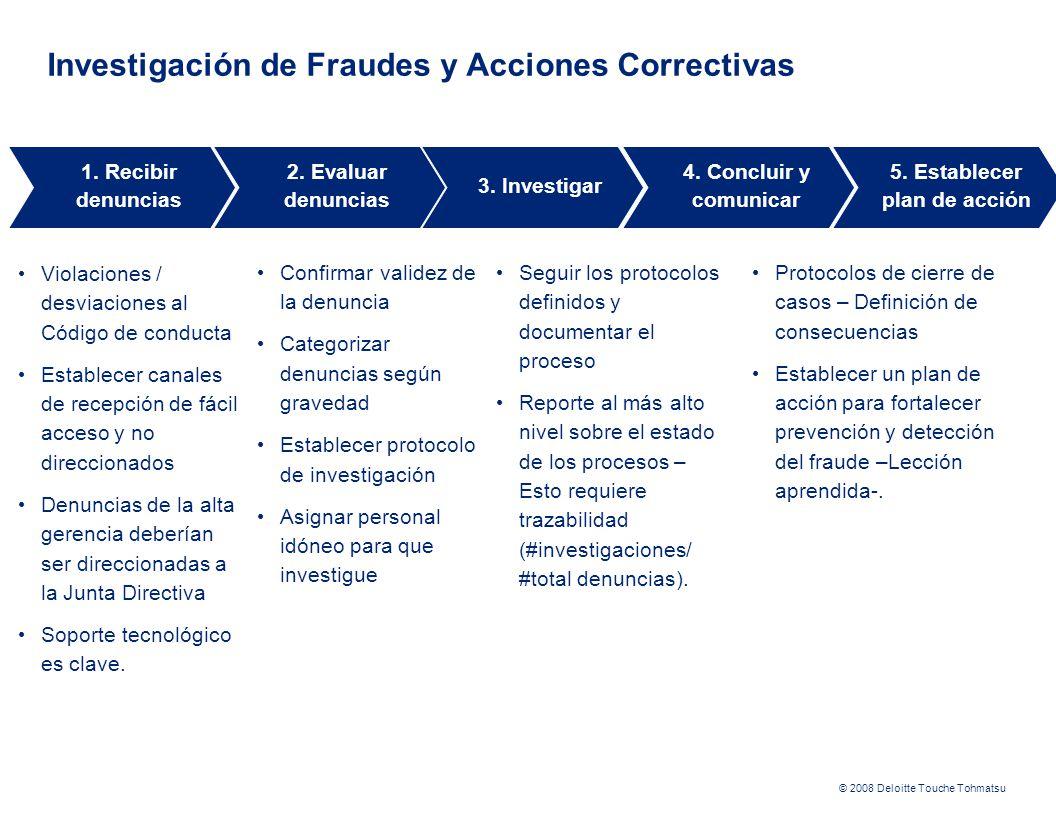 © 2008 Deloitte Touche Tohmatsu 1. Recibir denuncias 2. Evaluar denuncias 3. Investigar 4. Concluir y comunicar 5. Establecer plan de acción Violacion