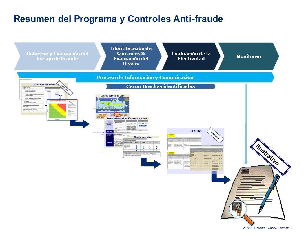 © 2008 Deloitte Touche Tohmatsu Evaluación de la Efectividad Gobierno y Evaluación del Riesgo de Fraude Identificación de Controles & Evaluación del D