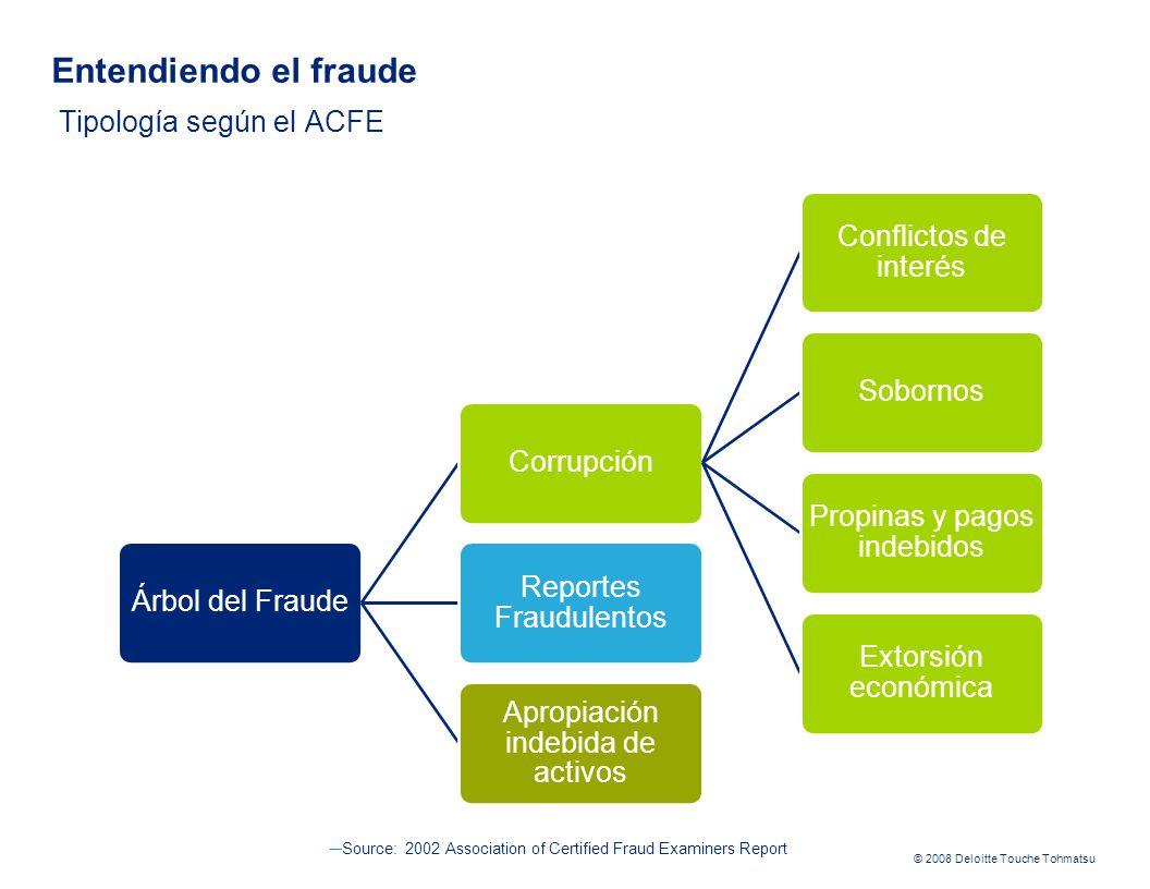 © 2008 Deloitte Touche Tohmatsu Source: 2002 Association of Certified Fraud Examiners Report Entendiendo el fraude Tipología según el ACFE Árbol del FraudeCorrupción Conflictos de interés Sobornos Propinas y pagos indebidos Extorsión económica Reportes Fraudulentos Apropiación indebida de activos