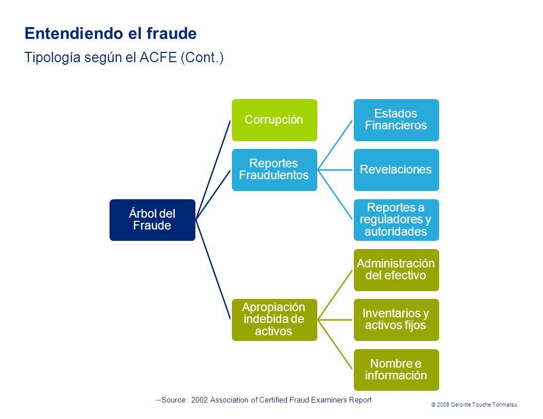 © 2008 Deloitte Touche Tohmatsu Evaluando el Riesgo de Fraude Aspectos clave Riesgo de Fraude Sistemática y recurrente Formal y considera cambios Involucra- miento de la Gerencia Monitoreado por Comité de Auditoría Considera todos los Negocios y Niveles de la organización