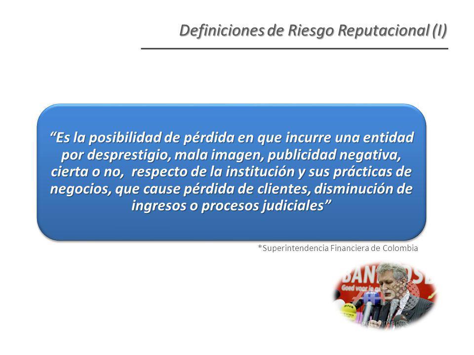Definiciones de Riesgo Reputacional (I) *Superintendencia Financiera de Colombia Es la posibilidad de pérdida en que incurre una entidad por desprestigio, mala imagen, publicidad negativa, cierta o no, respecto de la institución y sus prácticas de negocios, que cause pérdida de clientes, disminución de ingresos o procesos judiciales