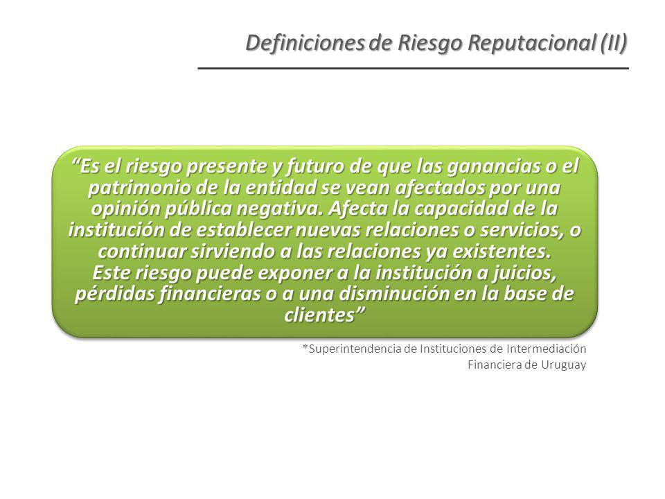 Definiciones de Riesgo Reputacional (II) *Superintendencia de Instituciones de Intermediación Financiera de Uruguay Es el riesgo presente y futuro de que las ganancias o el patrimonio de la entidad se vean afectados por una opinión pública negativa.