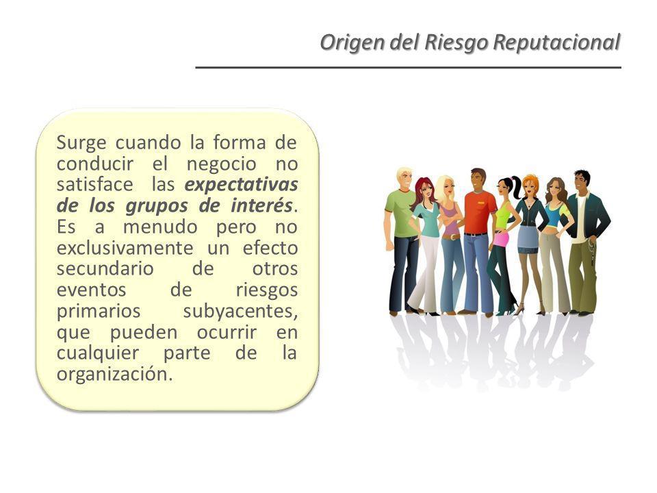 Origen del Riesgo Reputacional Surge cuando la forma de conducir el negocio no satisface las expectativas de los grupos de interés.