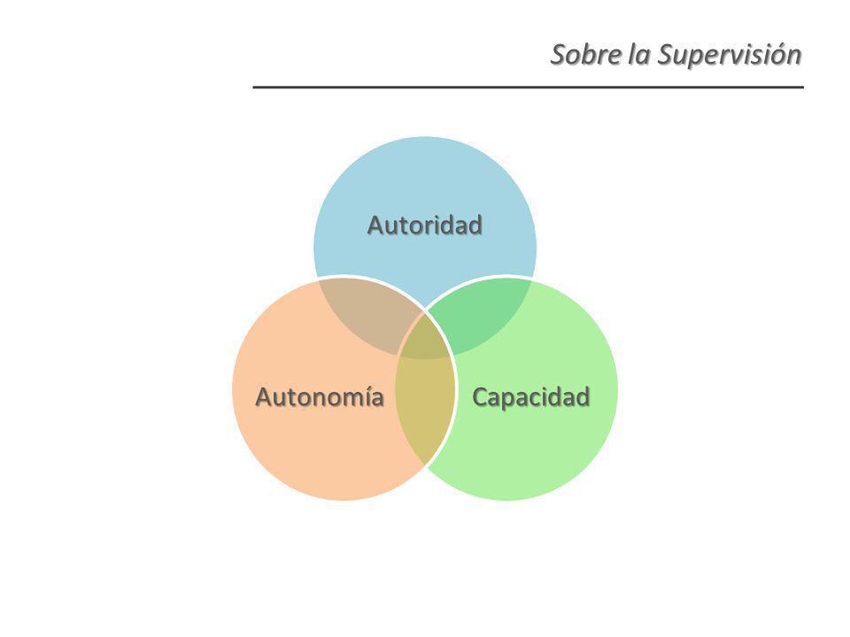 Sobre la Supervisión Autoridad CapacidadAutonomía