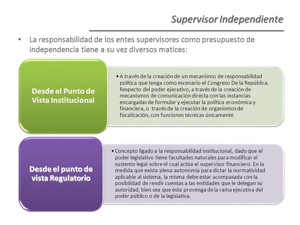 Supervisor Independiente A través de la creación de un mecanismo de responsabilidad política que tenga como escenario el Congreso De la República.