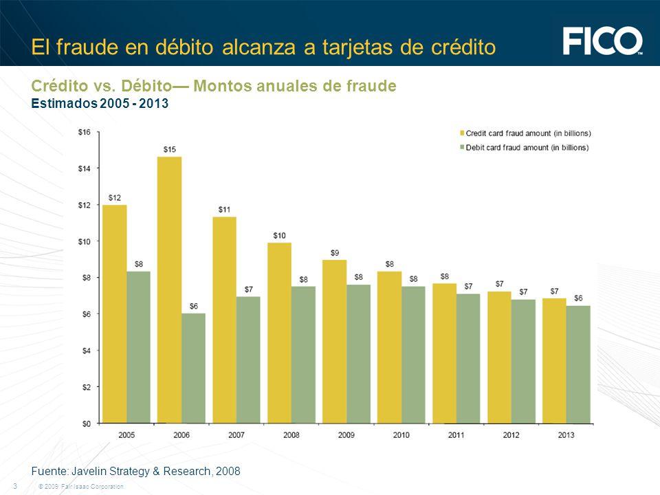 © 2009 Fair Isaac Corporation. 3 El fraude en débito alcanza a tarjetas de crédito Crédito vs.