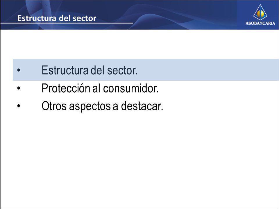 Estructura del sector. Protección al consumidor. Otros aspectos a destacar. Estructura del sector