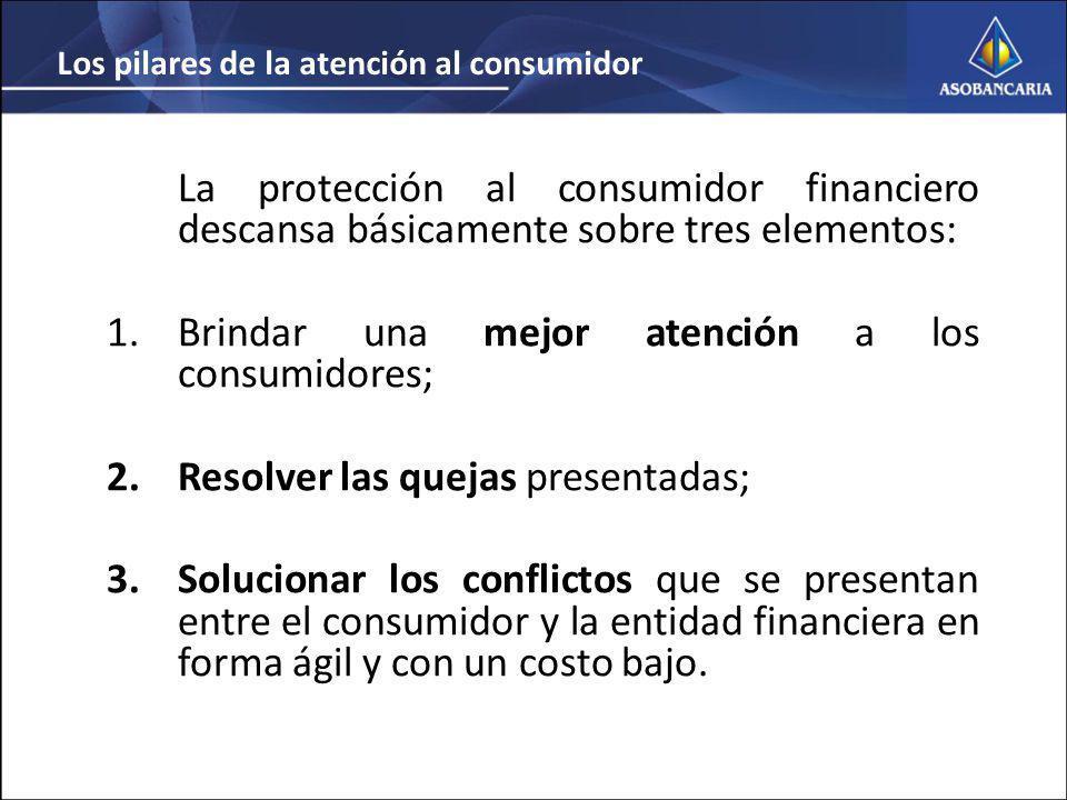 La protección al consumidor financiero descansa básicamente sobre tres elementos: 1.Brindar una mejor atención a los consumidores; 2.Resolver las quejas presentadas; 3.Solucionar los conflictos que se presentan entre el consumidor y la entidad financiera en forma ágil y con un costo bajo.