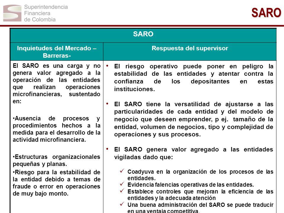 SARO Inquietudes del Mercado – Barreras- Respuesta del supervisor El SARO es una carga y no genera valor agregado a la operación de las entidades que