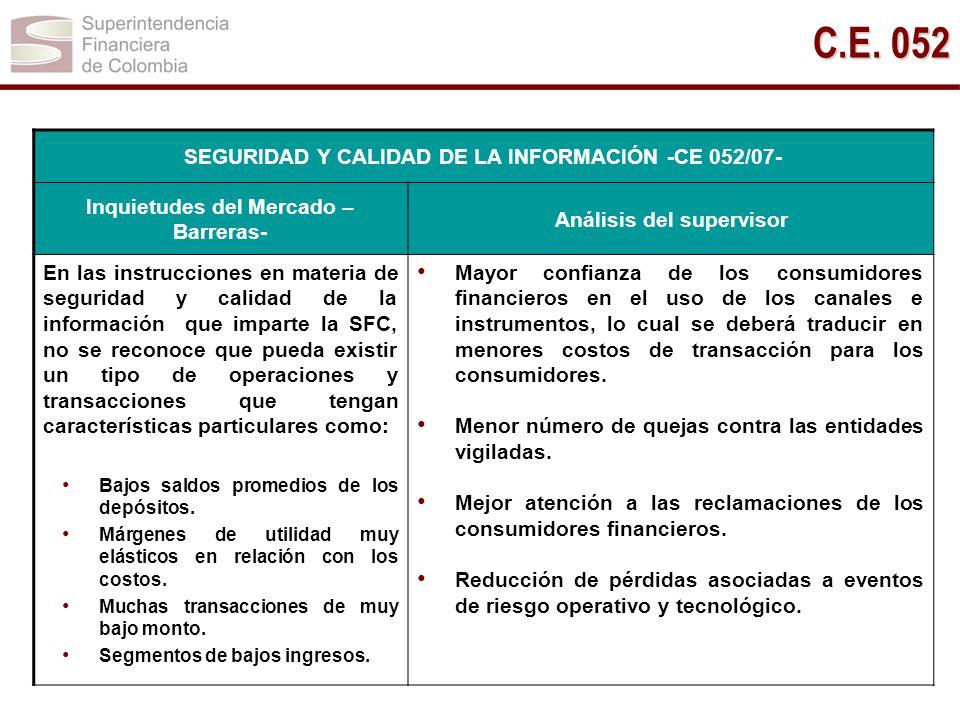 SEGURIDAD Y CALIDAD DE LA INFORMACIÓN -CE 052/07- Inquietudes del Mercado – Barreras- Análisis del supervisor En las instrucciones en materia de segur