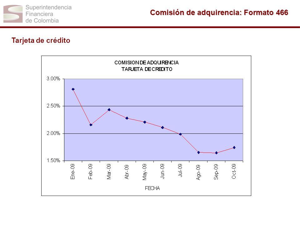 Comisión de adquirencia: Formato 466 Tarjeta de crédito