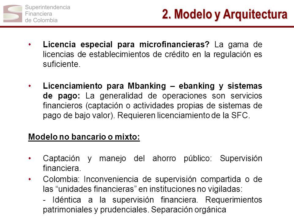 Licencia especial para microfinancieras? La gama de licencias de establecimientos de crédito en la regulación es suficiente. Licenciamiento para Mbank