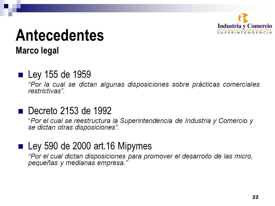 22 Antecedentes Marco legal Ley 155 de 1959 Por la cual se dictan algunas disposiciones sobre prácticas comerciales restrictivas. Decreto 2153 de 1992