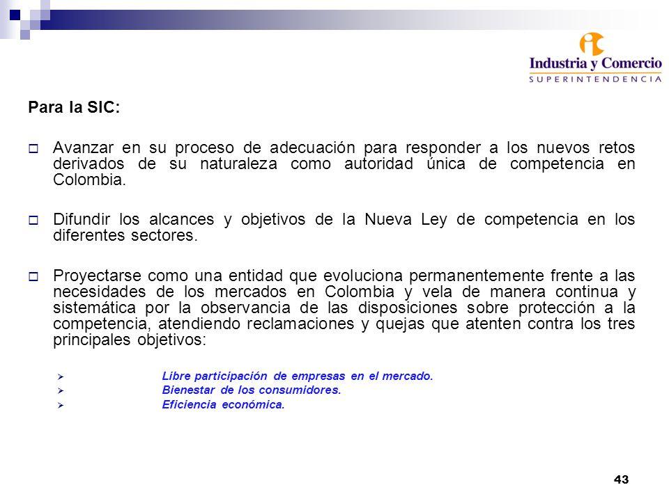 Para regulador y el sector Financiero.Avanzar en su proceso de innovación y desarrollo.