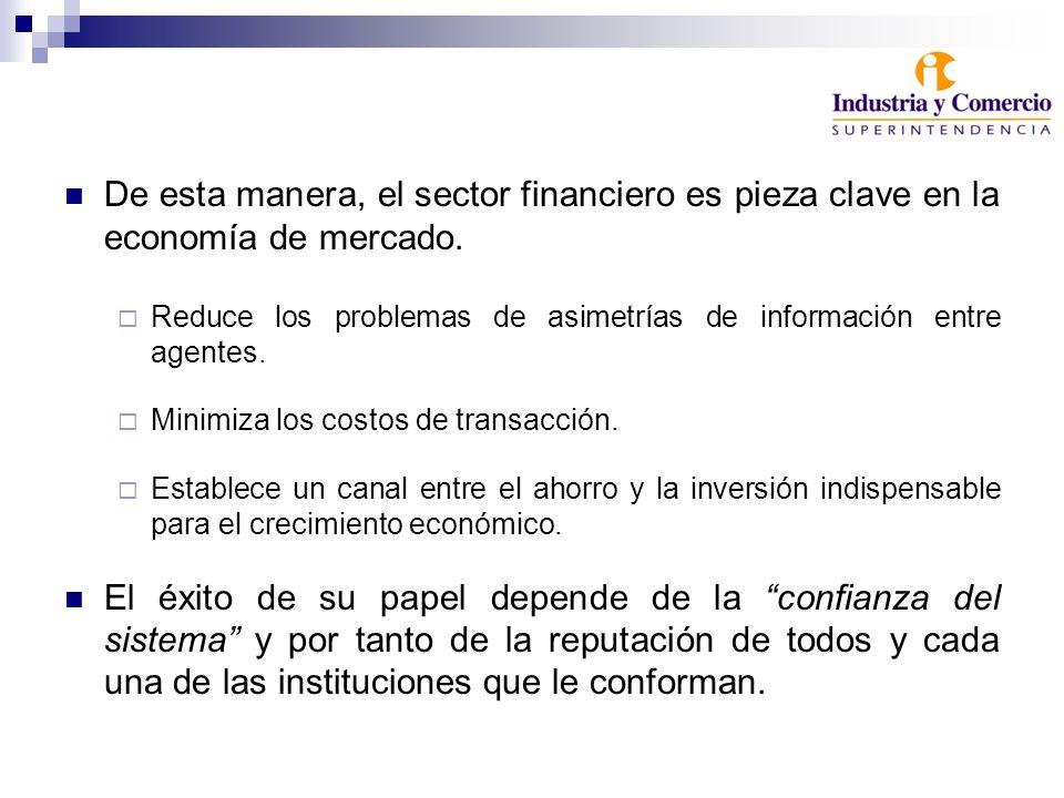 De esta manera, el sector financiero es pieza clave en la economía de mercado. Reduce los problemas de asimetrías de información entre agentes. Minimi