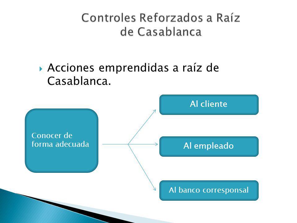 Acciones emprendidas a raíz de Casablanca. Conocer de forma adecuada Al cliente Al empleado Al banco corresponsal