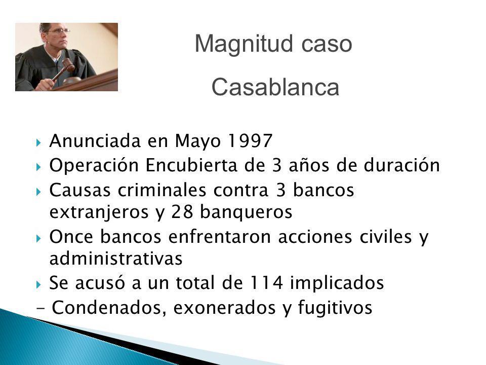 Anunciada en Mayo 1997 Operación Encubierta de 3 años de duración Causas criminales contra 3 bancos extranjeros y 28 banqueros Once bancos enfrentaron