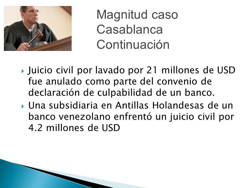 Juicio civil por lavado por 21 millones de USD fue anulado como parte del convenio de declaración de culpabilidad de un banco. Una subsidiaria en Anti