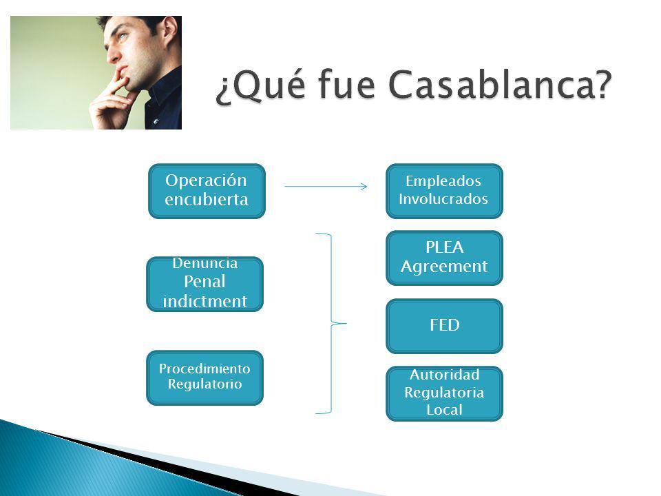 Operación encubierta Empleados Involucrados Denuncia Penal indictment Procedimiento Regulatorio PLEA Agreement FED Autoridad Regulatoria Local