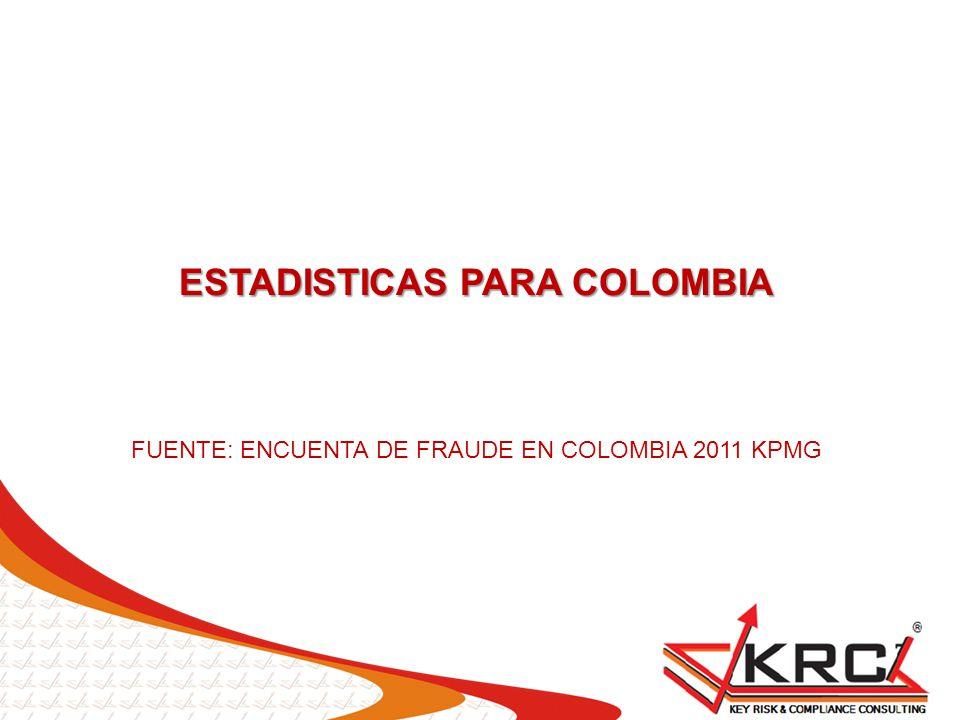 ESTADISTICAS PARA COLOMBIA FUENTE: ENCUENTA DE FRAUDE EN COLOMBIA 2011 KPMG