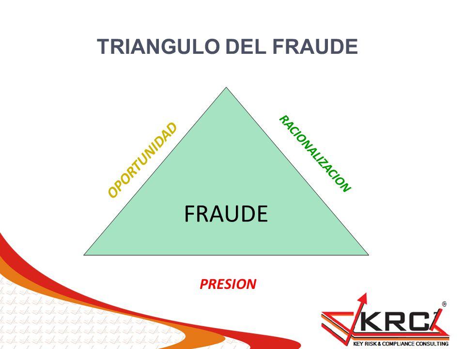 TRIANGULO DEL FRAUDE FRAUDE OPORTUNIDAD PRESION RACIONALIZACION