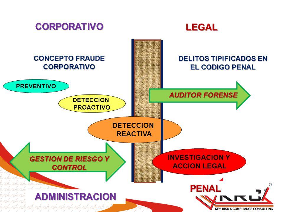 CORPORATIVO LEGAL ADMINISTRACION PENAL PREVENTIVO DETECCION PROACTIVO CONCEPTO FRAUDE CORPORATIVO DELITOS TIPIFICADOS EN EL CODIGO PENAL DETECCION REA