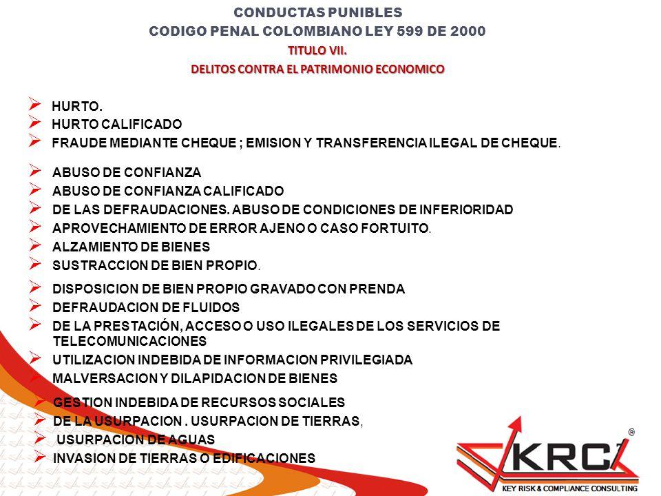 CONDUCTAS PUNIBLES CODIGO PENAL COLOMBIANO LEY 599 DE 2000 TITULO VII. DELITOS CONTRA EL PATRIMONIO ECONOMICO HURTO. HURTO CALIFICADO FRAUDE MEDIANTE