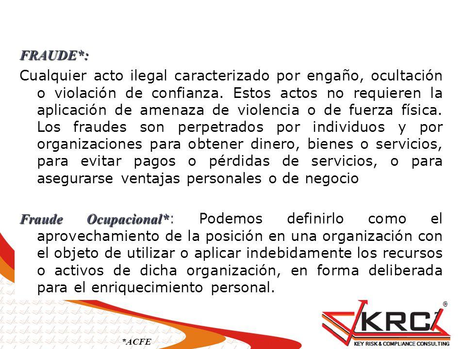 CORRUPCION CONFLICTO DE INTERES SOBORNO/COHECHO/FCPA RECIBIR PAGOS ILEGALES DAR PAGOS ILEGALES MANIPULACION DE COMPRAS MANIPULACION DE LICITACIONES MALVERSACION DE ACTIVOS USO INDEBIDO DE EFECTIVO USO INDEBIDO DE ACTIVOS FRAUDE EN GASTOS DE VIAJE Y/O REPRESENTACION PROVEEDORES FALSOS NOMINA FRAUDULENTA USO UNDEBIDO DE INFORMACION CONFIDENCIAL ESTADOS FINANCIERAOS FRAUDULENTOS RECONOCIMIENTO ANTIIPADO DE INGRESOS / INGRESOS FRAUDULENTOS APLICACIÓN FRAUDULENTA DE LOS PCGA RESERVAS FRAUDULENTAS DOCUMENTOS FINANCIEROS O NO FINANCIEROS FRAUDULENTOS SOPORTES FINANCIEROS Y/O NO FINANCIEROS FRAUDULENTOS ARBOL DE FRAUDE FRAUDEFRAUDE