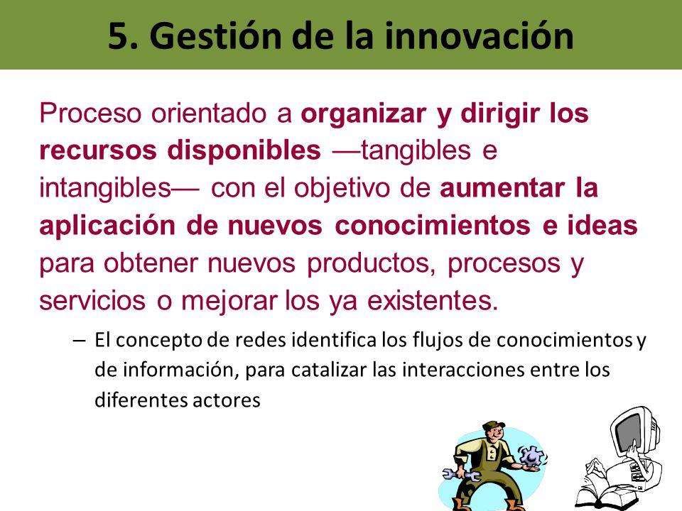 5. Gestión de la innovación Proceso orientado a organizar y dirigir los recursos disponibles tangibles e intangibles con el objetivo de aumentar la ap