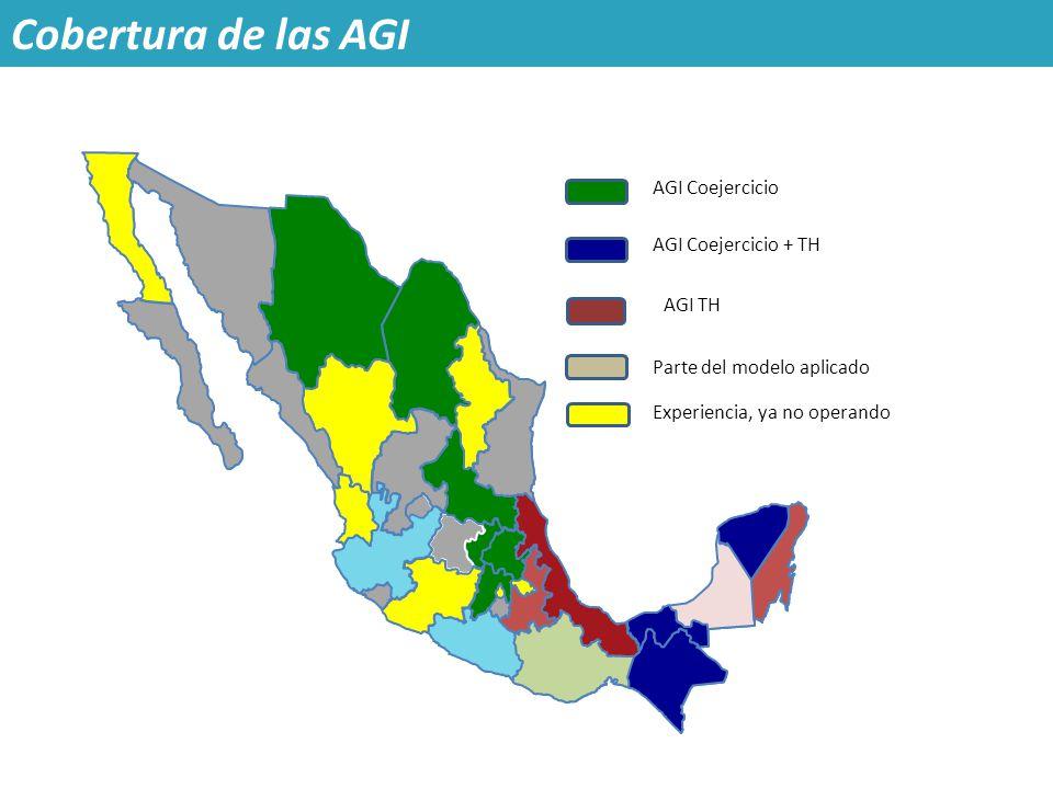 Cobertura de las AGI AGI Coejercicio + TH AGI Coejercicio Parte del modelo aplicado Experiencia, ya no operando AGI TH