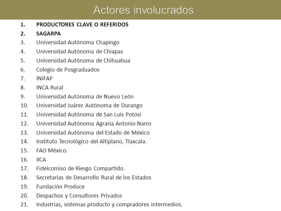 1.PRODUCTORES CLAVE O REFERIDOS 2.SAGARPA 3.Universidad Autónoma Chapingo 4.Universidad Autónoma de Chiapas 5.Universidad Autónoma de Chihuahua 6.Cole