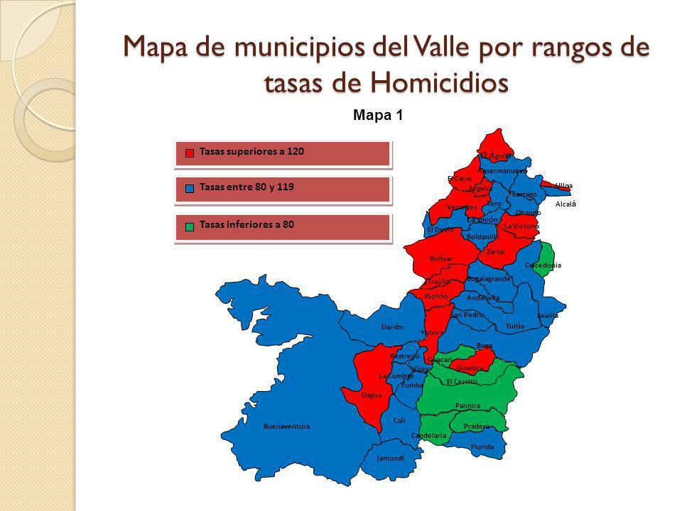 Mapa de municipios del Valle por rangos de tasas de Homicidios Tasas superiores a 120 Alcal á Buenaventura Jamund ì Caicedonia La Victoria Obando Ullo