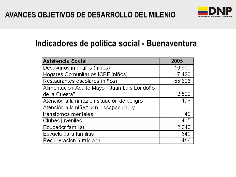 Indicadores de política social - Buenaventura AVANCES OBJETIVOS DE DESARROLLO DEL MILENIO