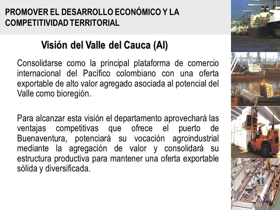 PROMOVER EL DESARROLLO ECONÓMICO Y LA COMPETITIVIDAD TERRITORIAL Visión del Valle del Cauca (AI) Consolidarse como la principal plataforma de comercio