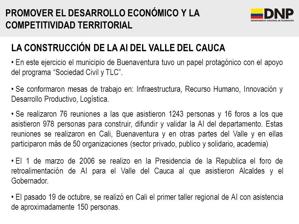 PROMOVER EL DESARROLLO ECONÓMICO Y LA COMPETITIVIDAD TERRITORIAL En este ejercicio el municipio de Buenaventura tuvo un papel protagónico con el apoyo